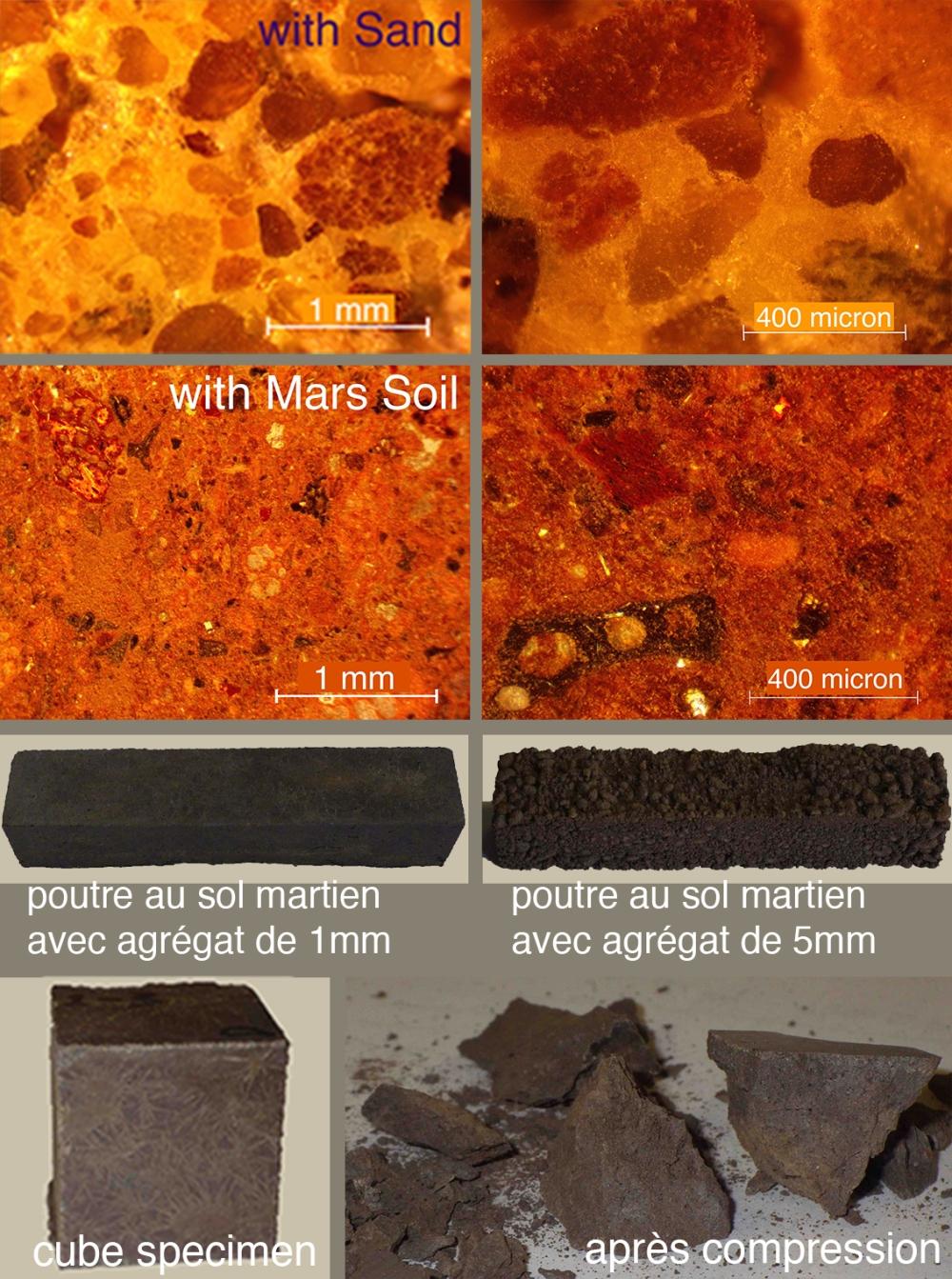 beton-martien