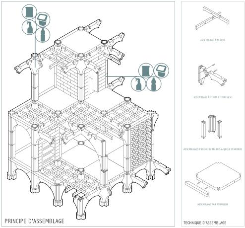 Méthode constructive - Matthias Laurent & Samuel Rhoum